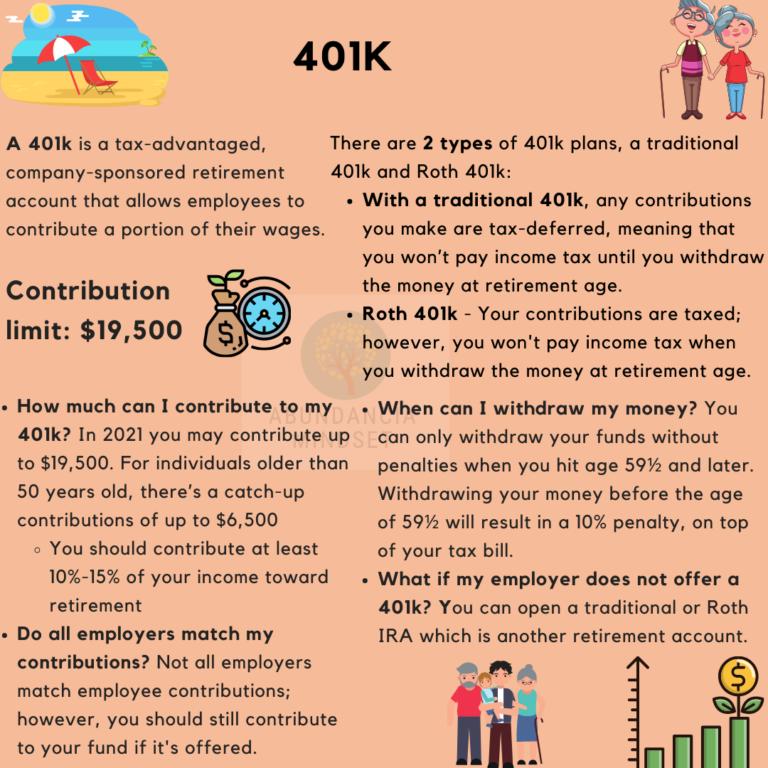 Retirement Accounts - 401k
